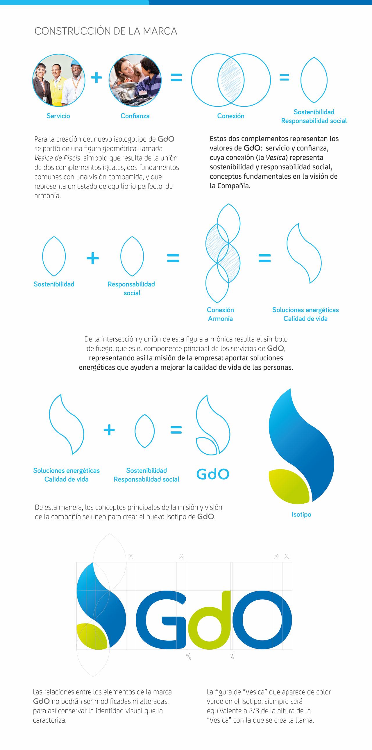 GDO-logo4